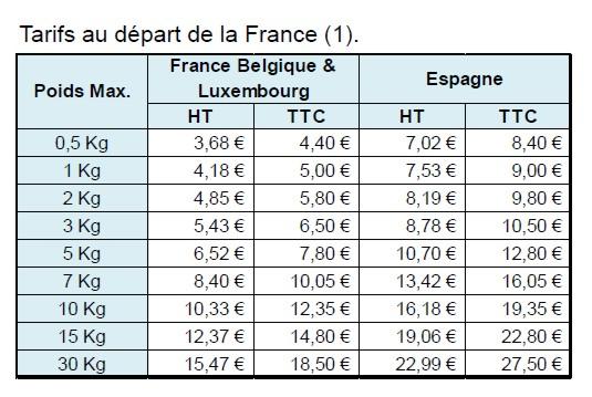 Livraison prix et conseils savons de marseille 39 soaps box - Point relais luxembourg ...